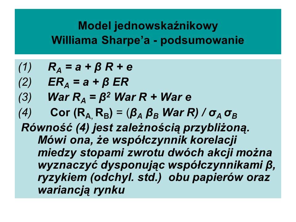 Model jednowskaźnikowy Williama Sharpe'a - podsumowanie