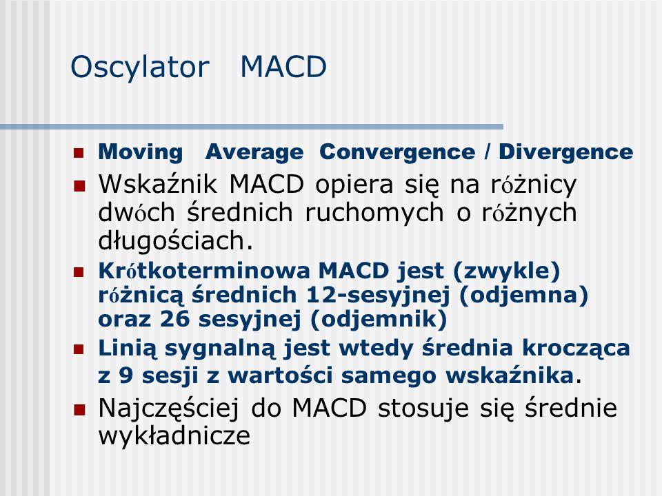 Oscylator MACDMoving Average Convergence / Divergence. Wskaźnik MACD opiera się na różnicy dwóch średnich ruchomych o różnych długościach.