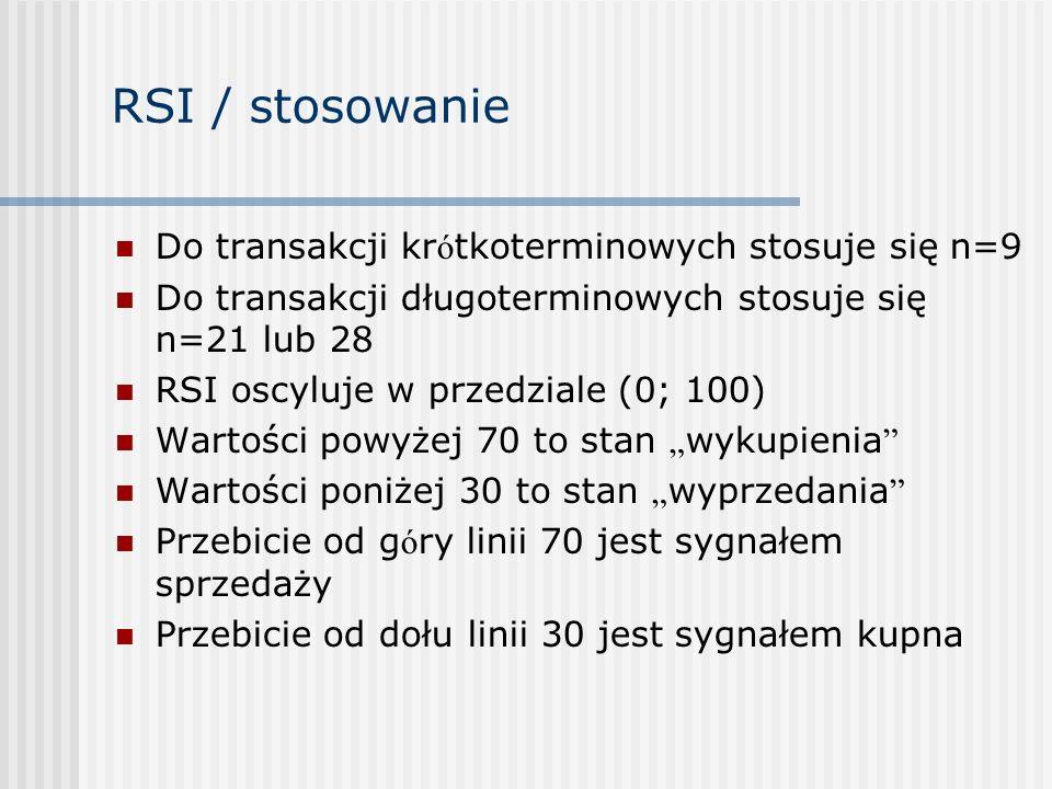 RSI / stosowanie Do transakcji krótkoterminowych stosuje się n=9