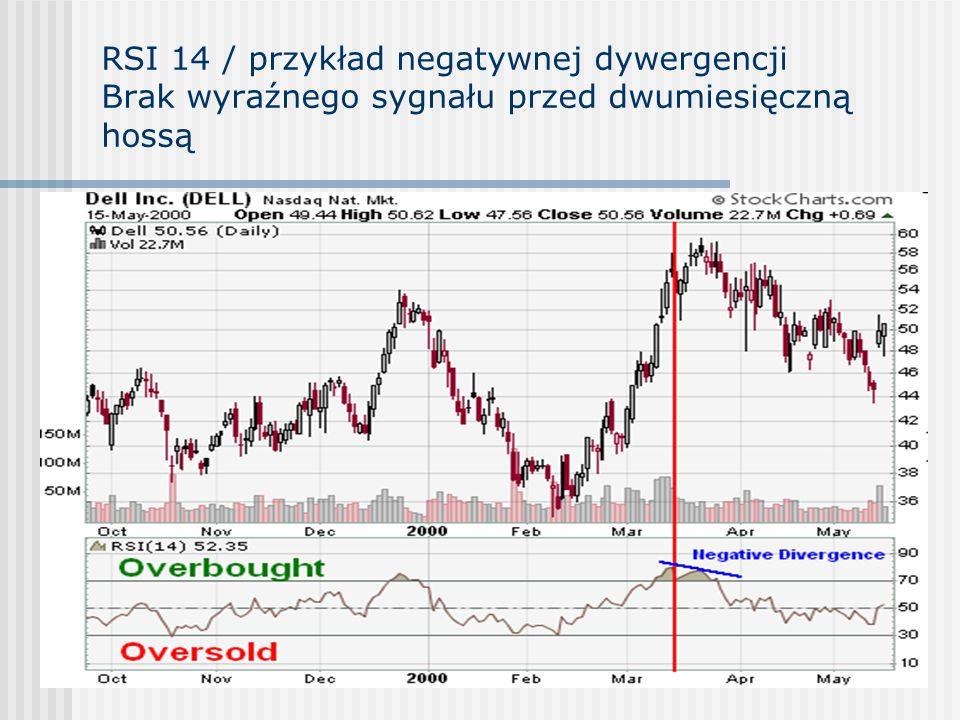 RSI 14 / przykład negatywnej dywergencji Brak wyraźnego sygnału przed dwumiesięczną hossą