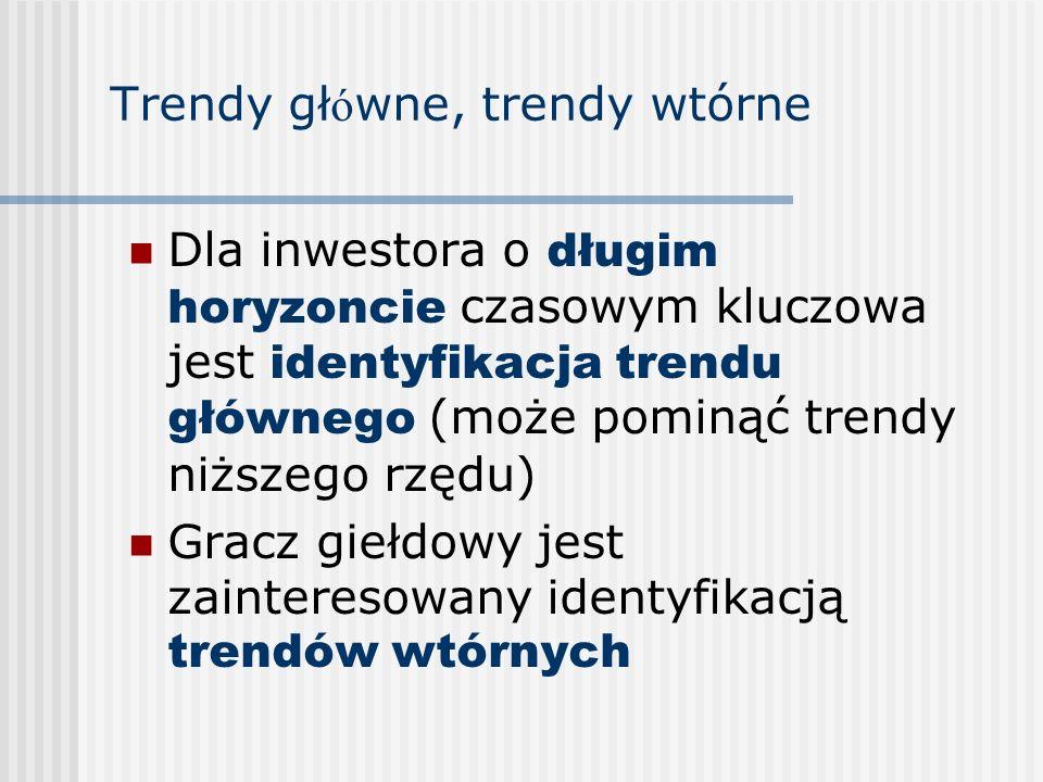 Trendy główne, trendy wtórne