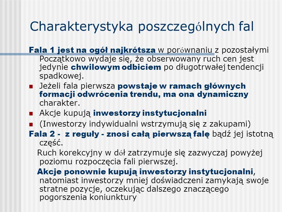 Charakterystyka poszczególnych fal