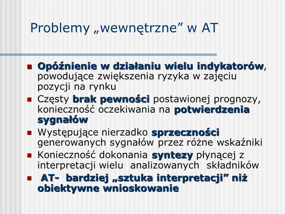 """Problemy """"wewnętrzne w AT"""