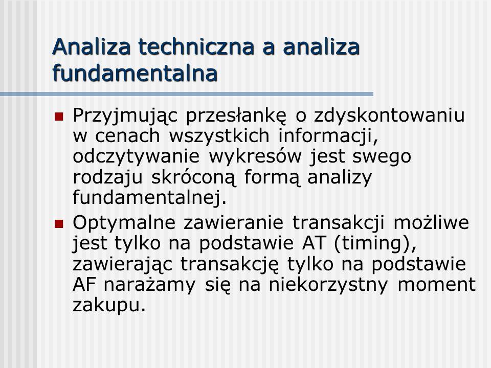Analiza techniczna a analiza fundamentalna