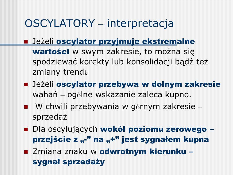 OSCYLATORY – interpretacja