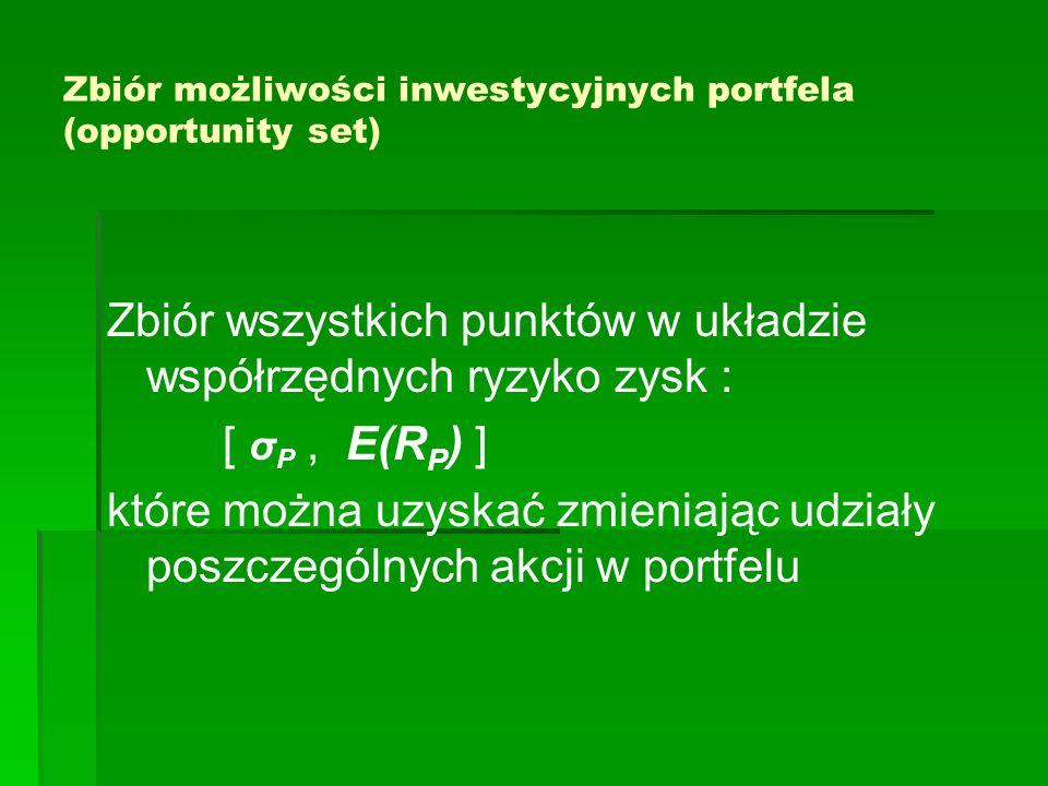 Zbiór możliwości inwestycyjnych portfela (opportunity set)