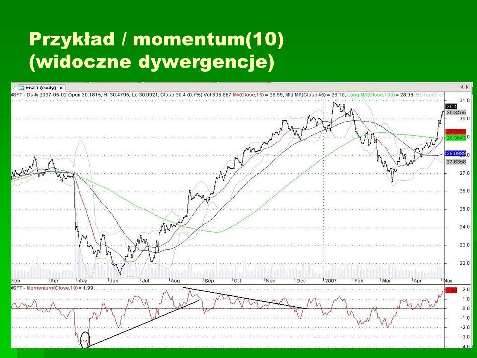 Przykład / momentum(10) (widoczne dywergencje)