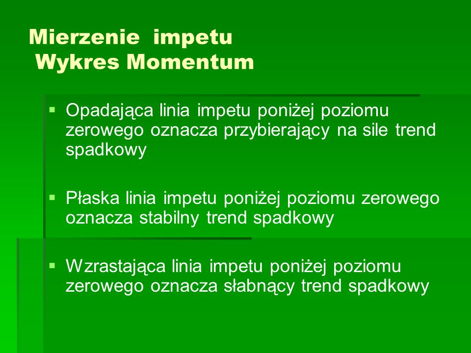 Mierzenie impetu Wykres Momentum