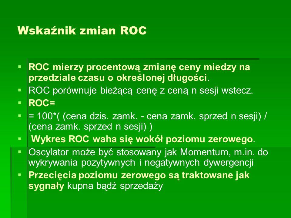 Wskaźnik zmian ROC ROC mierzy procentową zmianę ceny miedzy na przedziale czasu o określonej długości.