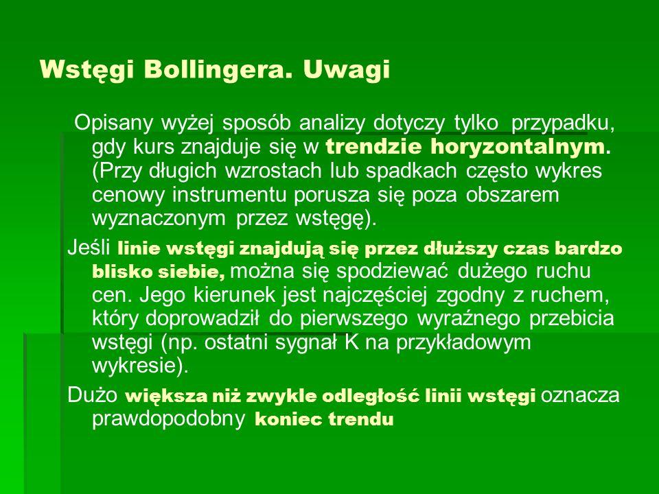 Wstęgi Bollingera. Uwagi