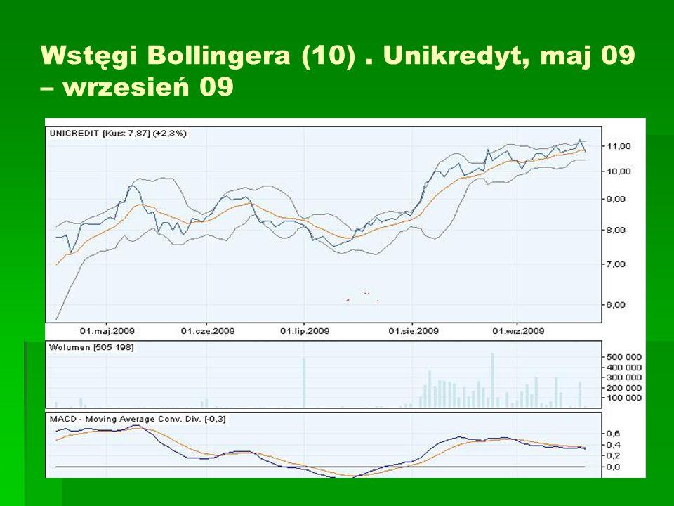 Wstęgi Bollingera (10) . Unikredyt, maj 09 – wrzesień 09