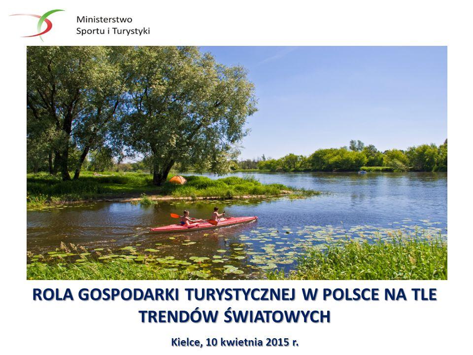 ROLA GOSPODARKI TURYSTYCZNEJ W POLSCE NA TLE TRENDÓW ŚWIATOWYCH Kielce, 10 kwietnia 2015 r.