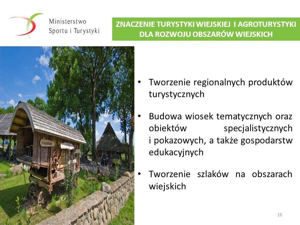 Tworzenie regionalnych produktów turystycznych