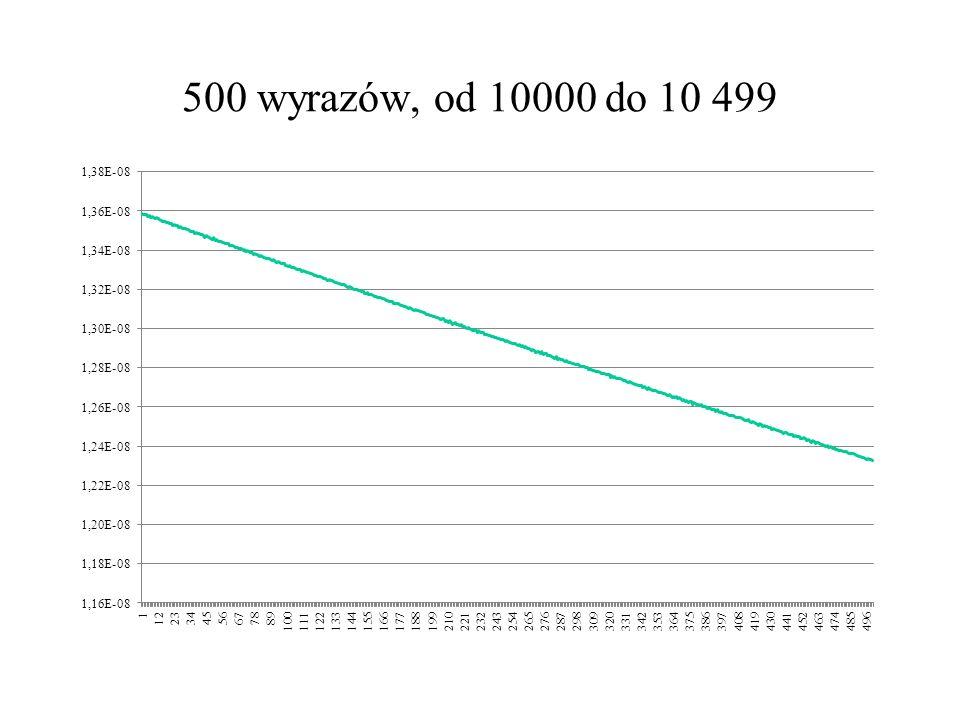 500 wyrazów, od 10000 do 10 499