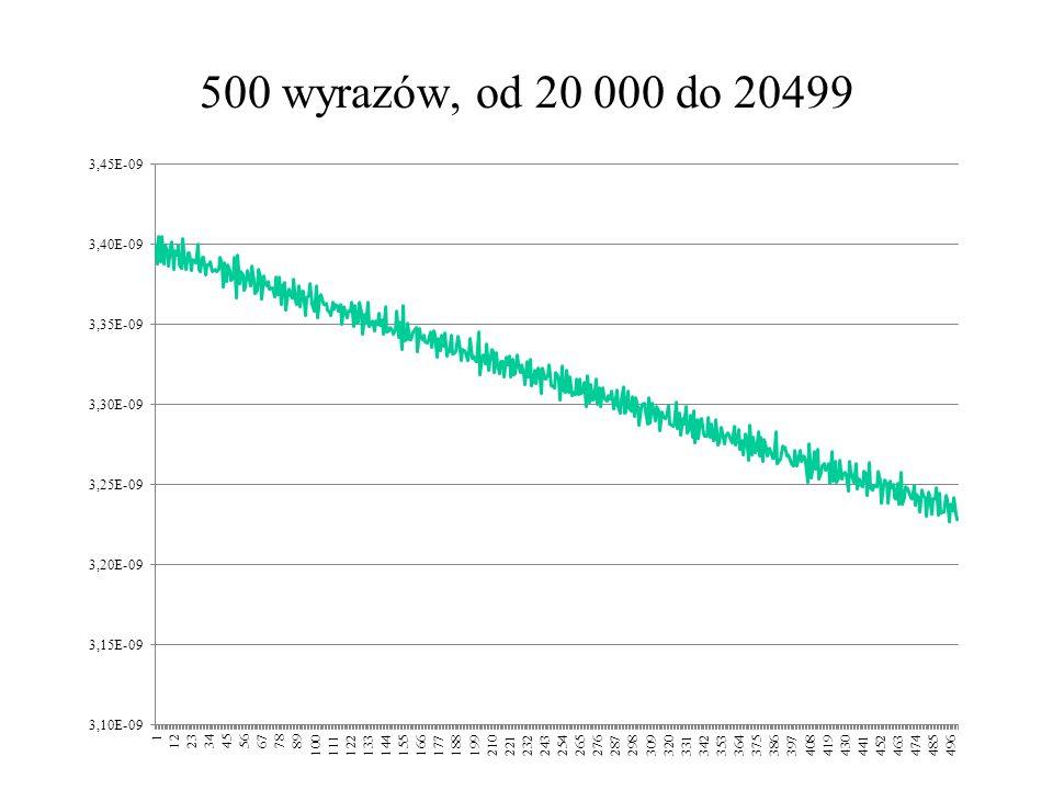 500 wyrazów, od 20 000 do 20499