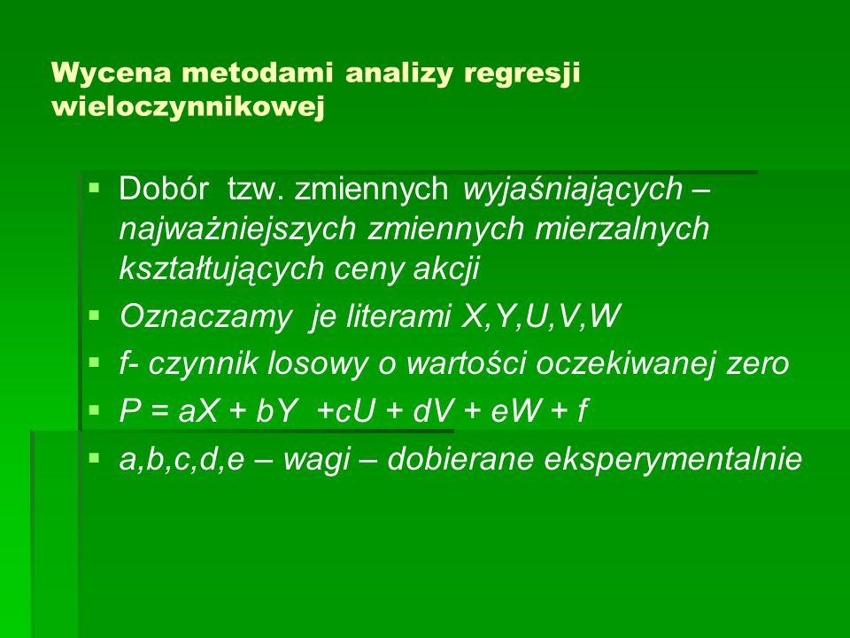 Wycena metodami analizy regresji wieloczynnikowej