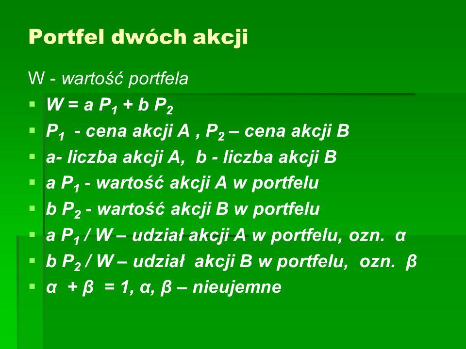 Portfel dwóch akcji W - wartość portfela W = a P1 + b P2