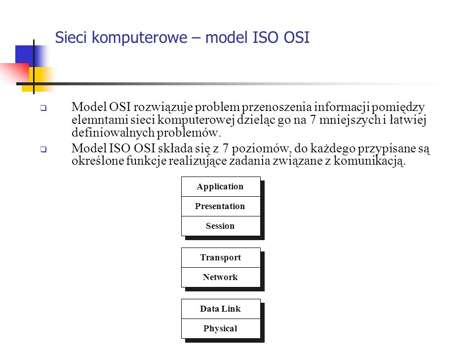 Sieci komputerowe – model ISO OSI