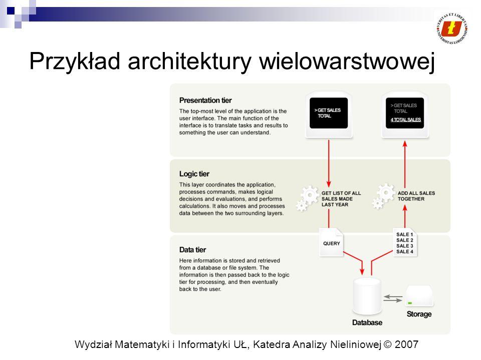 Przykład architektury wielowarstwowej