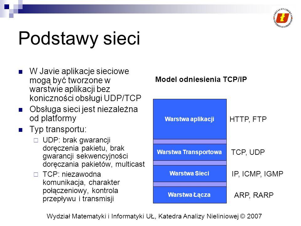 Podstawy sieci W Javie aplikacje sieciowe mogą być tworzone w warstwie aplikacji bez koniczności obsługi UDP/TCP.