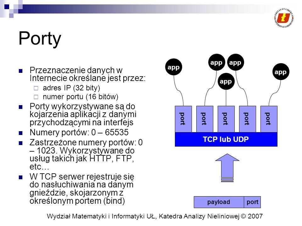 Porty Przeznaczenie danych w Internecie określane jest przez: