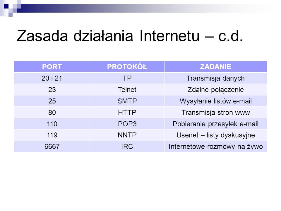 Zasada działania Internetu – c.d.