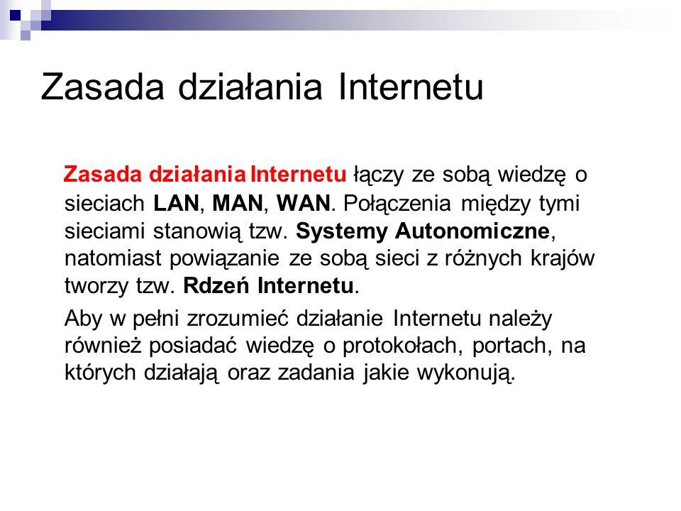 Zasada działania Internetu