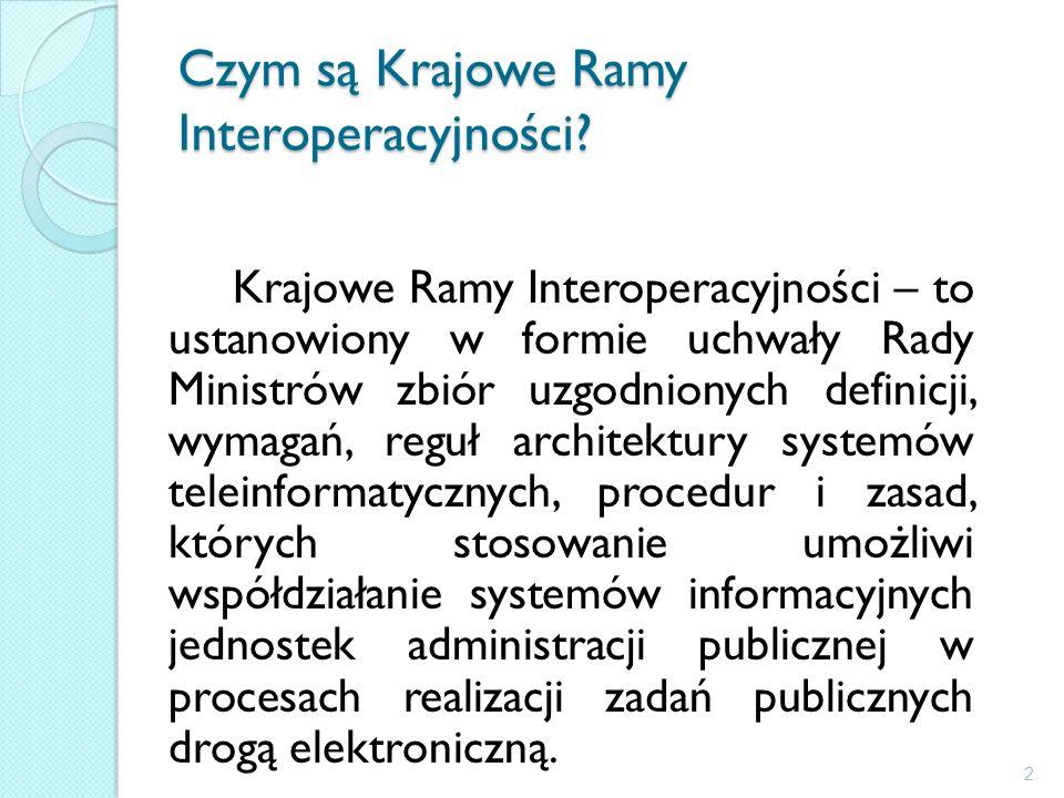Czym są Krajowe Ramy Interoperacyjności