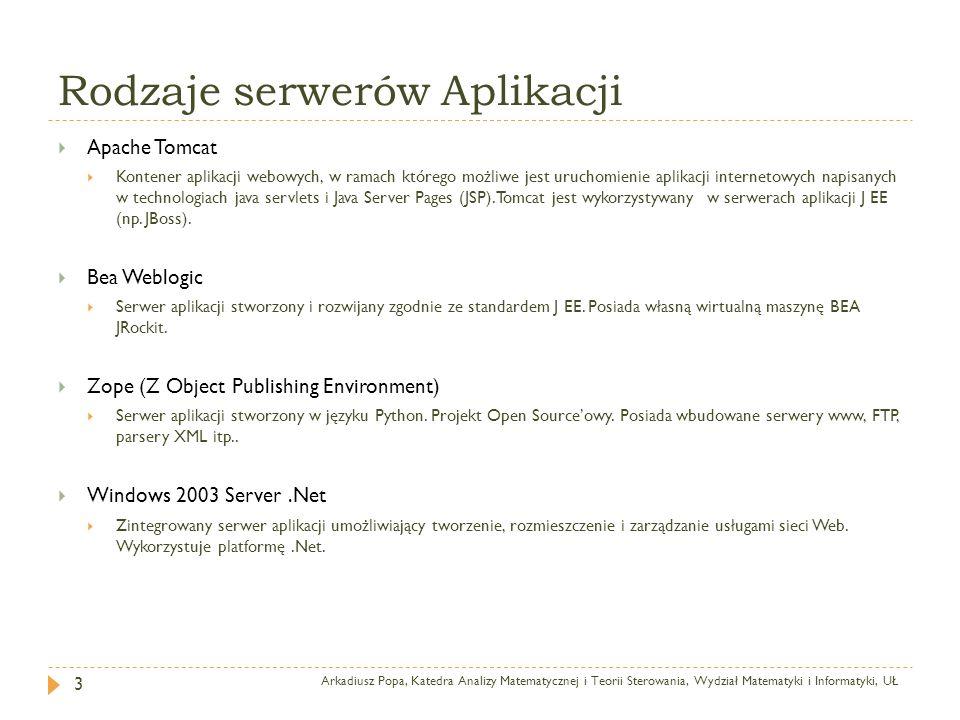 Rodzaje serwerów Aplikacji