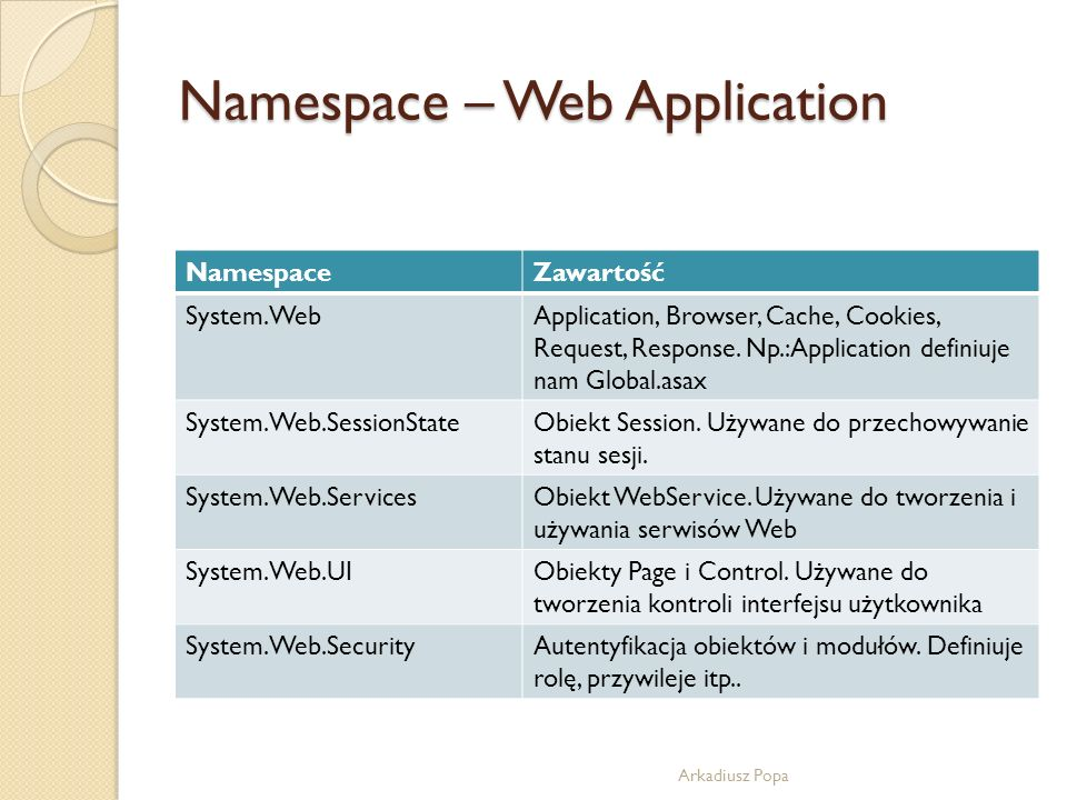 Namespace – Web Application