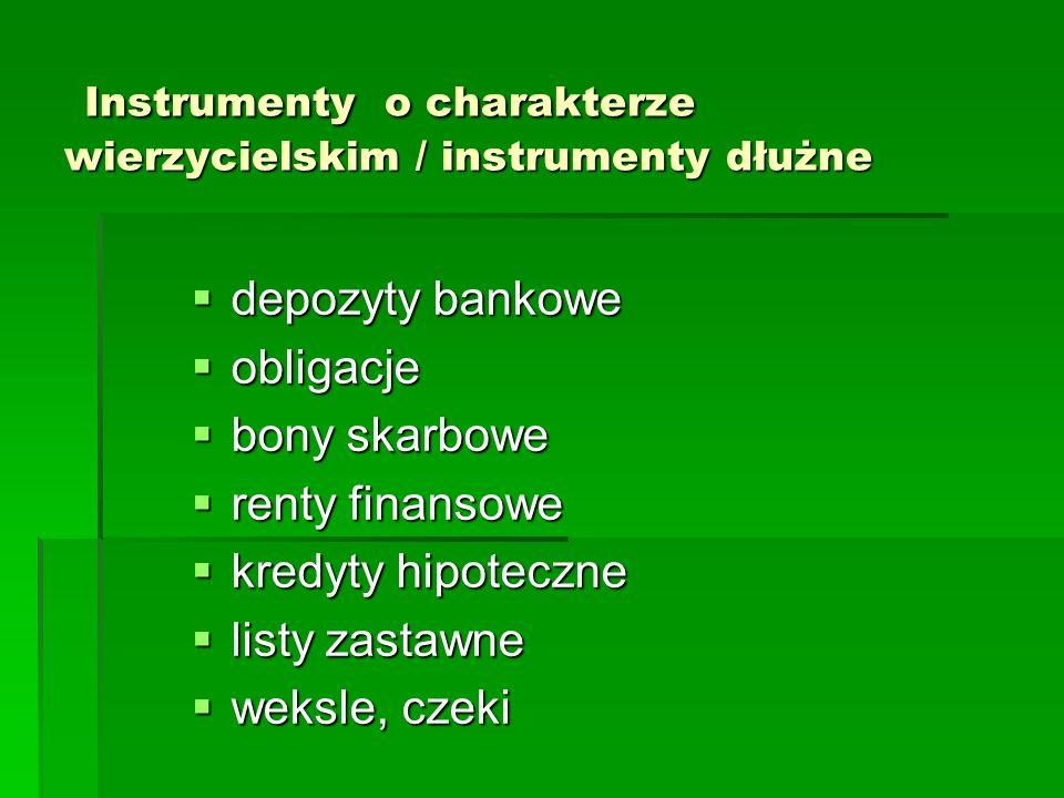 Instrumenty o charakterze wierzycielskim / instrumenty dłużne