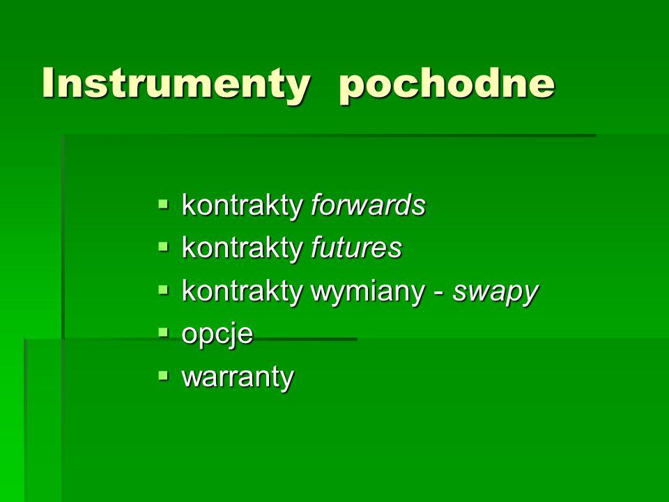 Instrumenty pochodne kontrakty forwards kontrakty futures