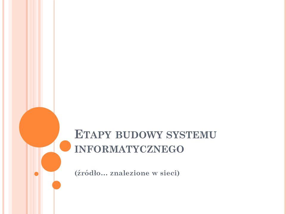 Etapy budowy systemu informatycznego
