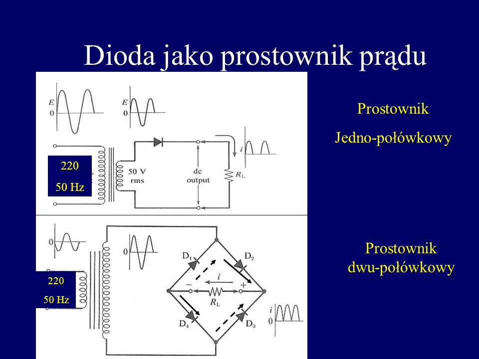 Dioda jako prostownik prądu