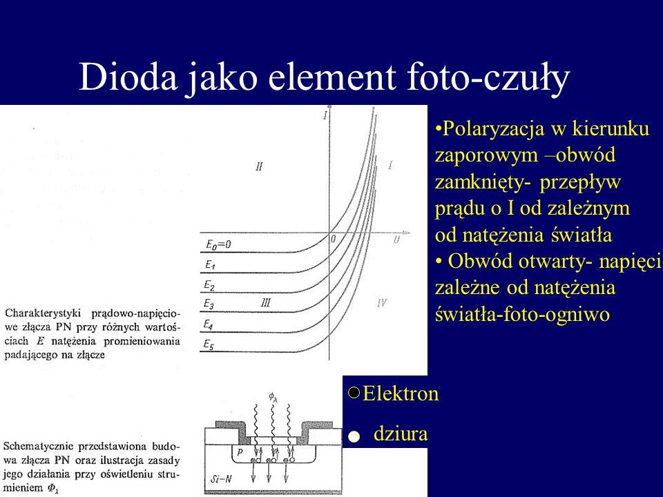 Dioda jako element foto-czuły