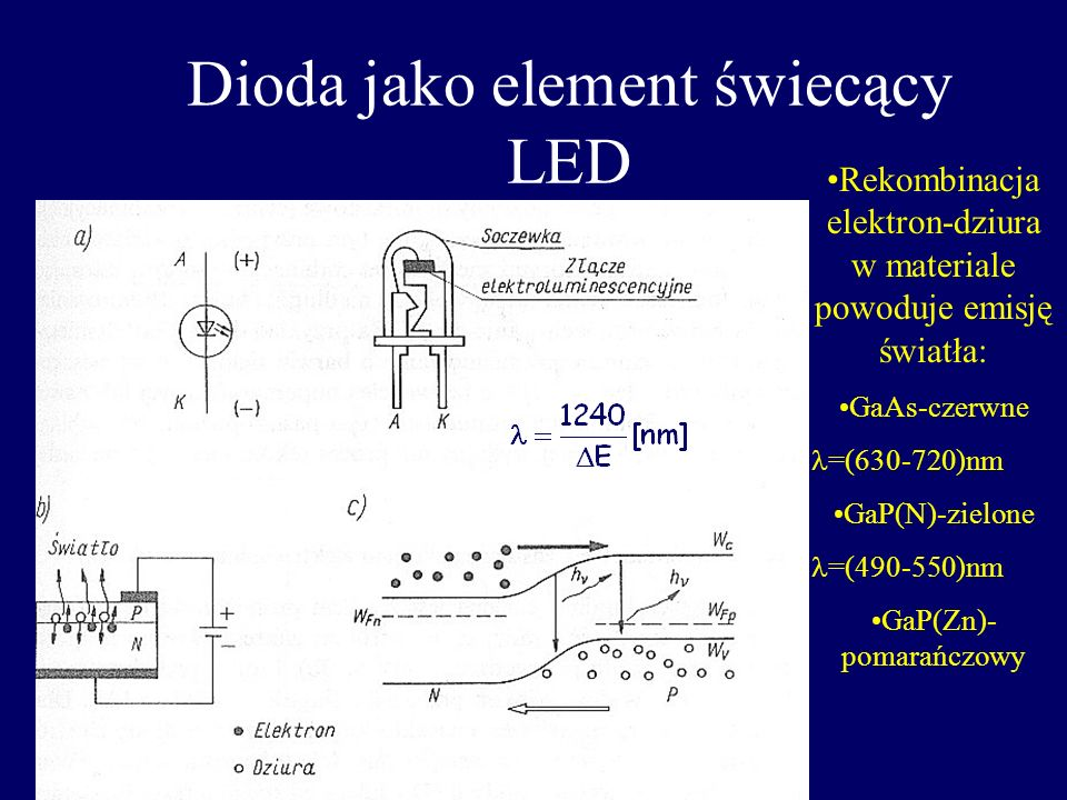 Dioda jako element świecący LED
