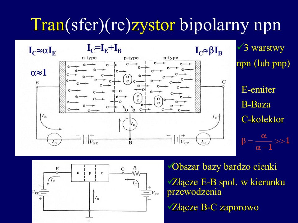 Tran(sfer)(re)zystor bipolarny npn
