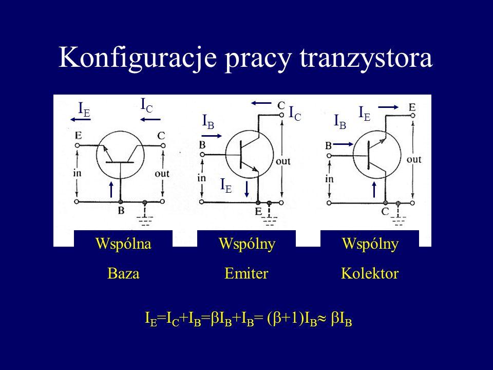 Konfiguracje pracy tranzystora