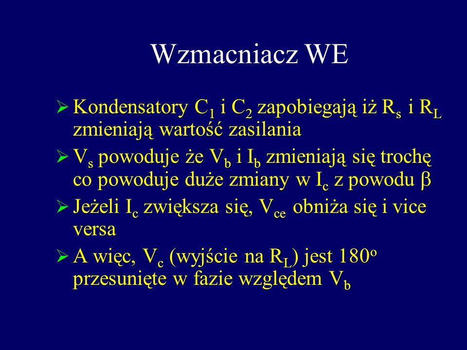 Wzmacniacz WEKondensatory C1 i C2 zapobiegają iż Rs i RL zmieniają wartość zasilania.