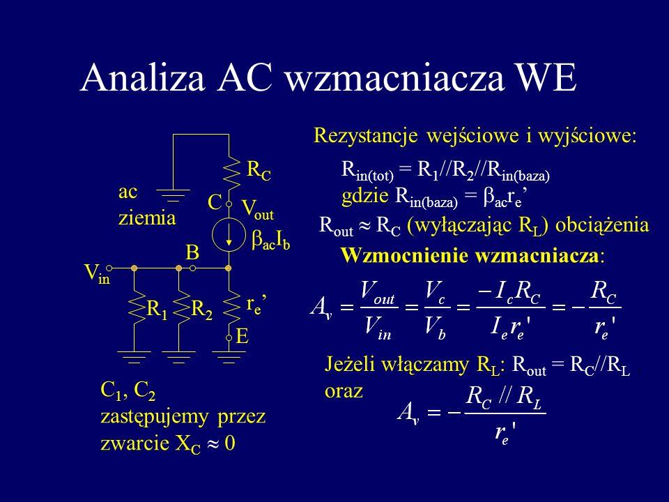 Analiza AC wzmacniacza WE