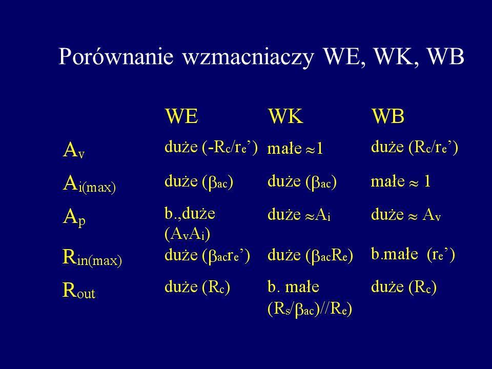 Porównanie wzmacniaczy WE, WK, WB