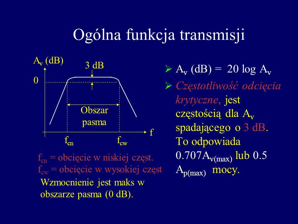 Ogólna funkcja transmisji