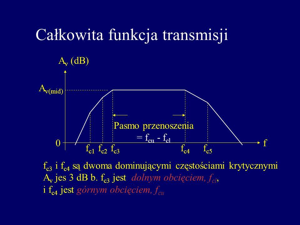 Całkowita funkcja transmisji