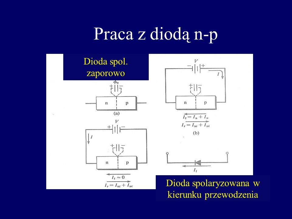 Dioda spolaryzowana w kierunku przewodzenia