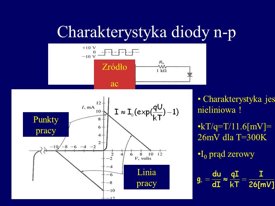 Charakterystyka diody n-p