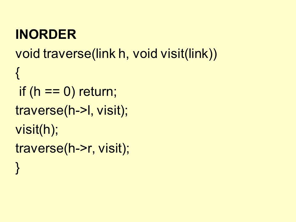 INORDERvoid traverse(link h, void visit(link)) { if (h == 0) return; traverse(h->l, visit); visit(h);