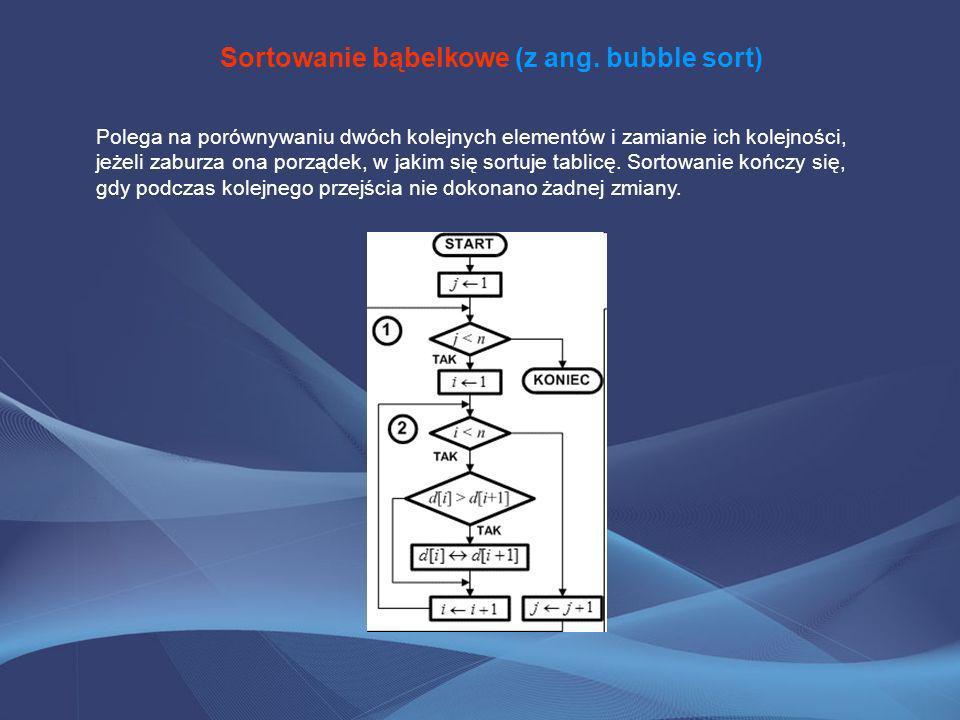 Sortowanie bąbelkowe (z ang. bubble sort)