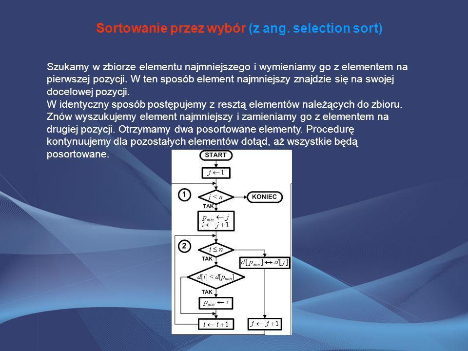 Sortowanie przez wybór (z ang. selection sort)
