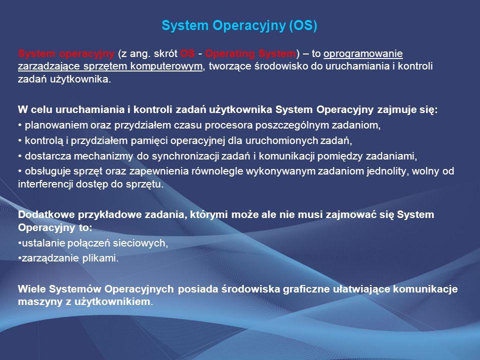 System Operacyjny (OS)
