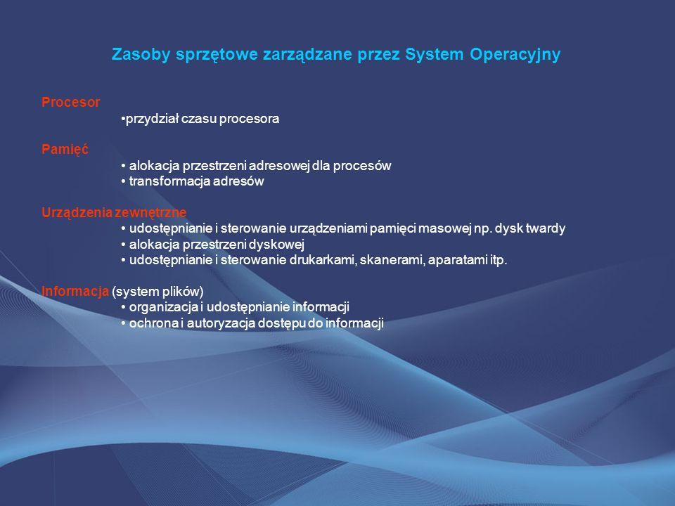 Zasoby sprzętowe zarządzane przez System Operacyjny